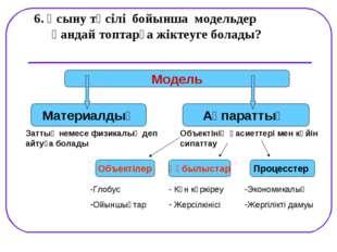 Модель Материалдық Ақпараттық Заттық немесе физикалық деп айтуға болады Объек