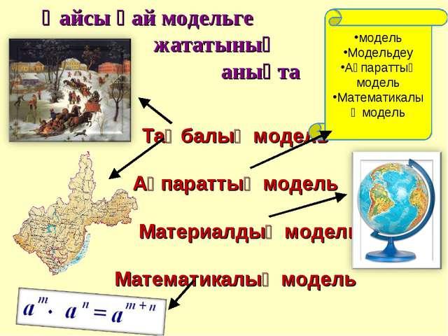 Таңбалық модель Ақпараттық модель Материалдық модель Математикалық модель Қа...