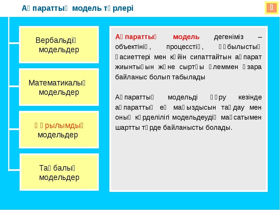  Ақпараттық модель түрлері Вербальдіқ модельдер Математикалық модельдер Құры...