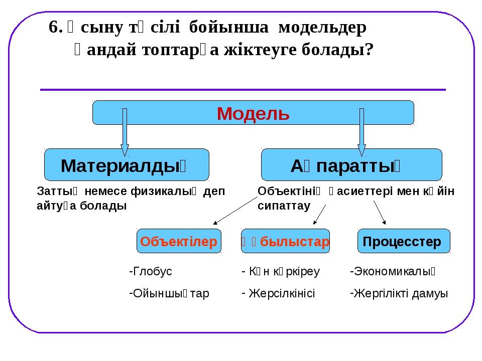 Модель Материалдық Ақпараттық Заттық немесе физикалық деп айтуға болады Объек...