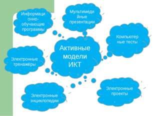 Основные направления использования ИКТ на уроках: Визуальная информация (иллю