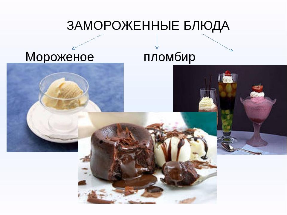 ЗАМОРОЖЕННЫЕ БЛЮДА Мороженое пломбир парфе