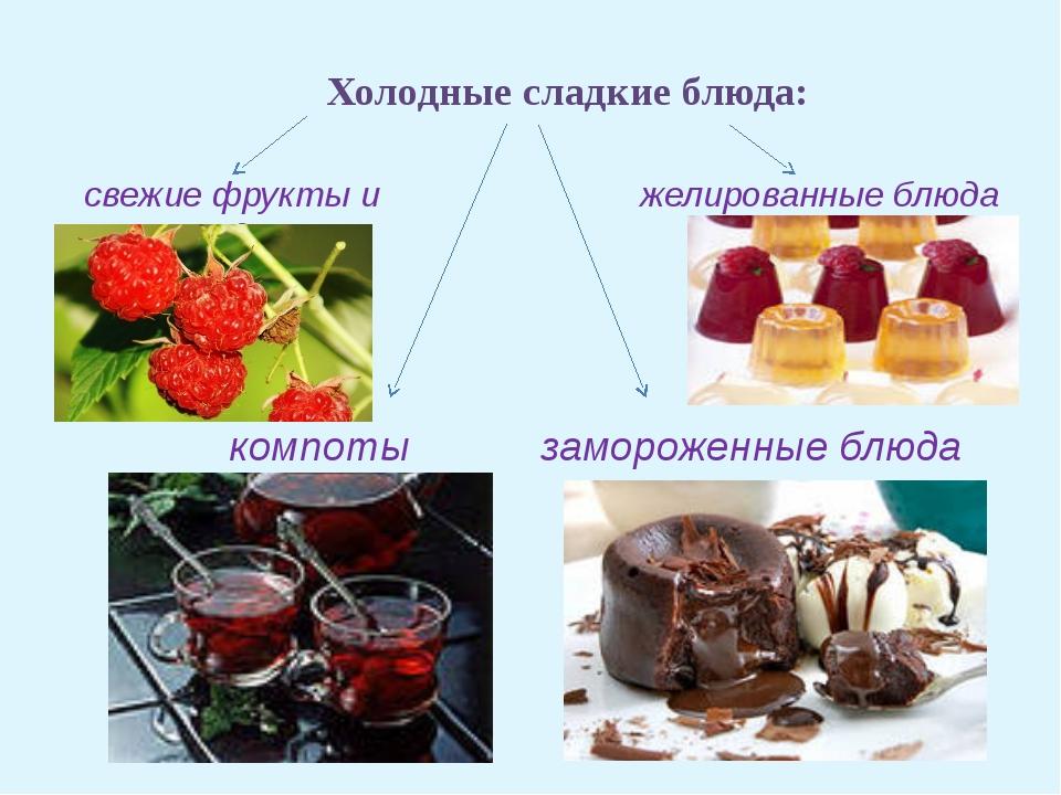 свежие фрукты и ягоды Холодные сладкие блюда: желированные блюда замороженны...