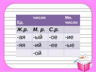 Ед. число Мн. число Ж.р. М. р. С.р. -ая -ый -ое -ие -яя -ий -ее -ые -ой