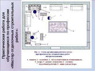 Практическая работа для обучающихся по профессии «Мастер отделочных строитель