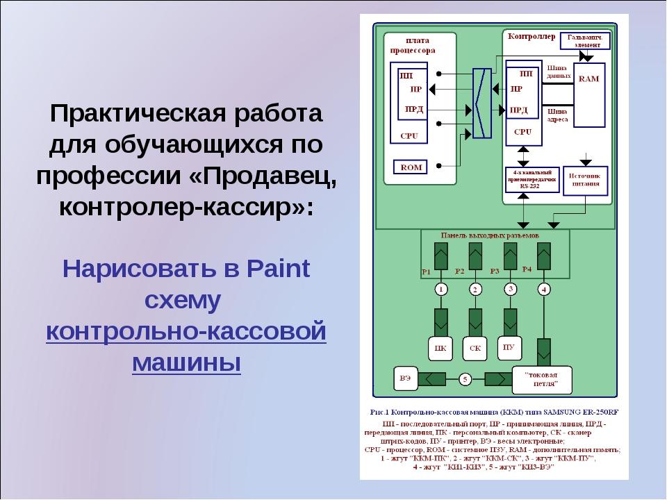 Практическая работа для обучающихся по профессии «Продавец, контролер-кассир»...