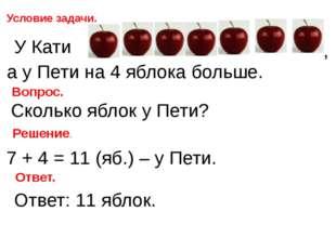 Условие задачи. У Кати , а у Пети на 4 яблока больше. Вопрос. Сколько яблок у
