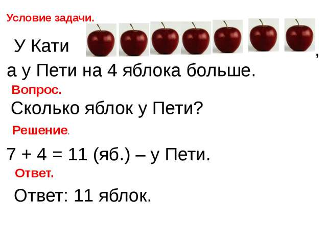 Условие задачи. У Кати , а у Пети на 4 яблока больше. Вопрос. Сколько яблок у...