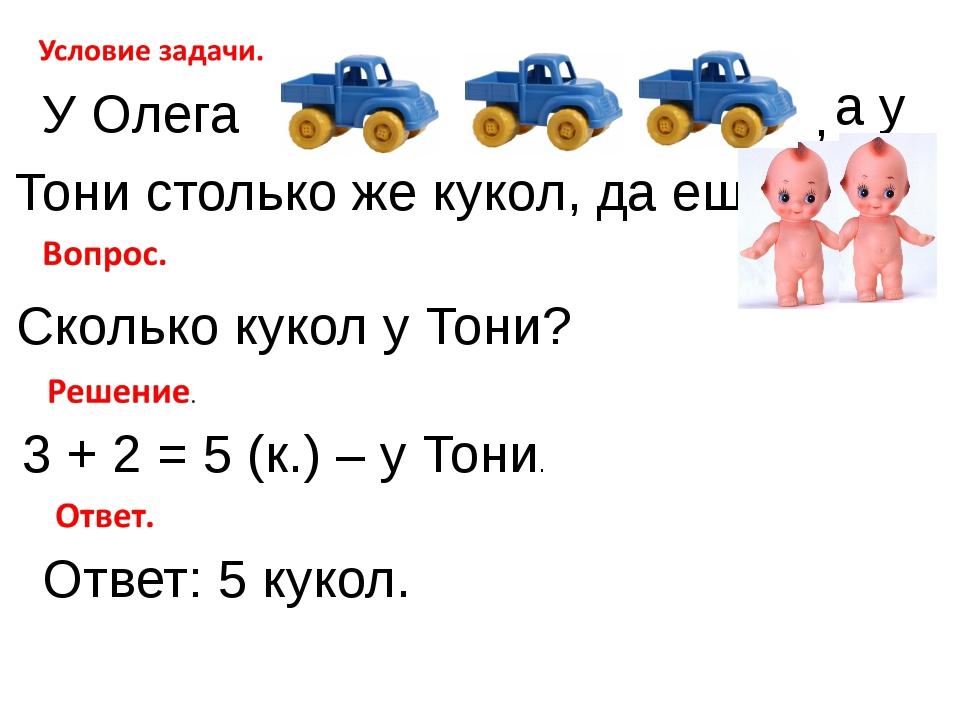 У Олега , Тони столько же кукол, да еще а у Сколько кукол у Тони? 3 + 2 = 5 (...