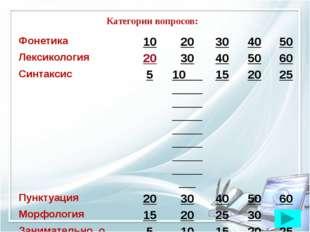 Лунёва Саша выступала с докладом «Интернет и его значение в жизни неслышащего
