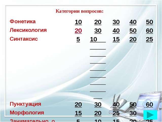 Лунёва Саша выступала с докладом «Интернет и его значение в жизни неслышащего...