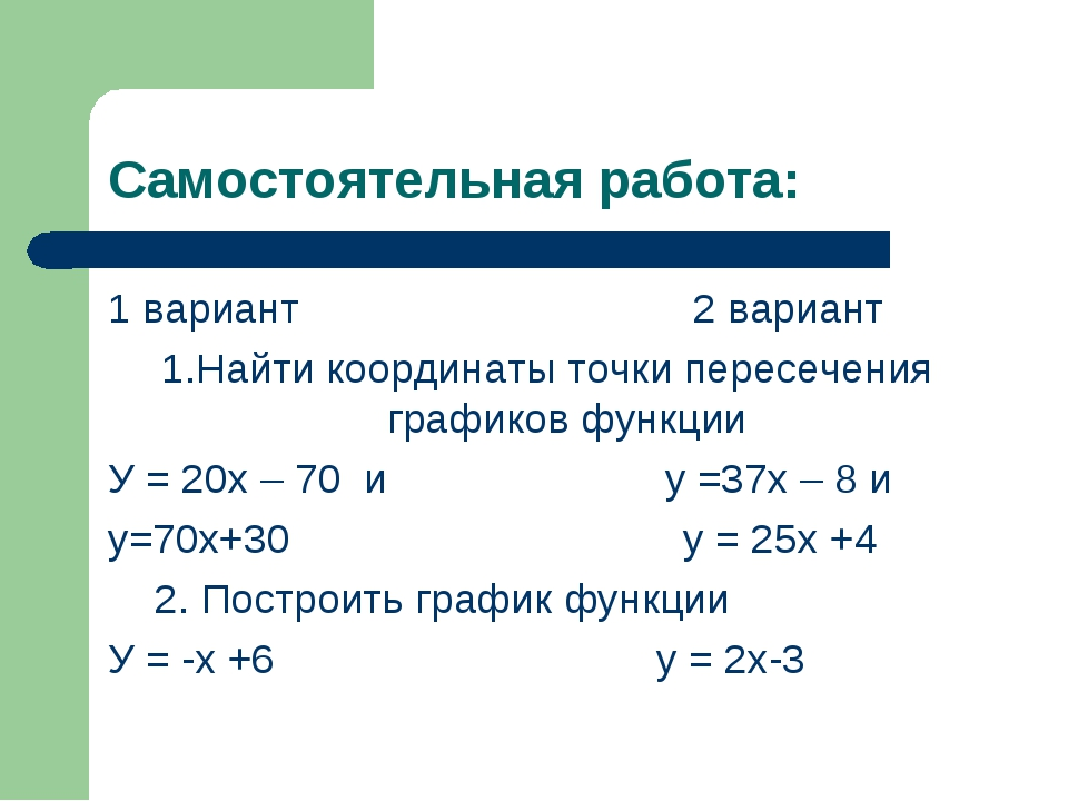 Самостоятельная работа: 1 вариант 2 вариант 1.Найти координаты точки пересече...