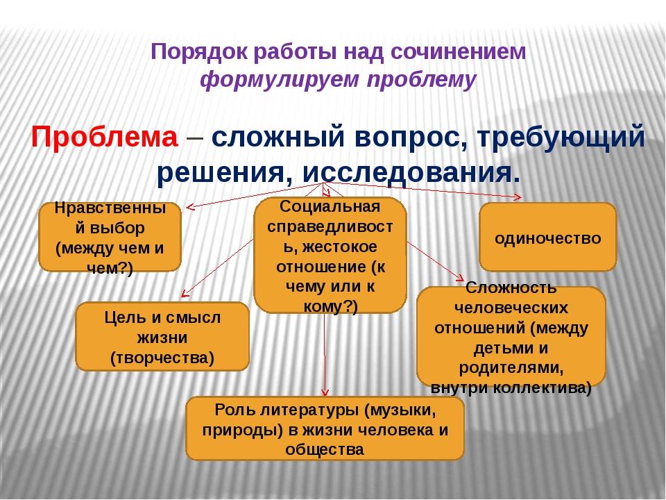 Порядок работы над сочинением формулируем проблему Проблема – сложный вопрос,...