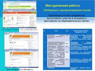 Методическая работа Обобщение и распространение опыта Публикации статей и раз