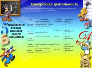 Внеурочная деятельность Традиционно в школе проходит неделя математики План п