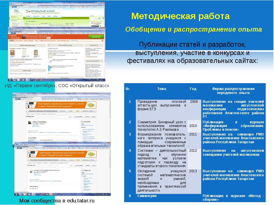 Методическая работа Обобщение и распространение опыта Публикации статей и раз...