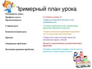Примерный план урока Компоненты урока Профиль класса15 учеников, уровень А1