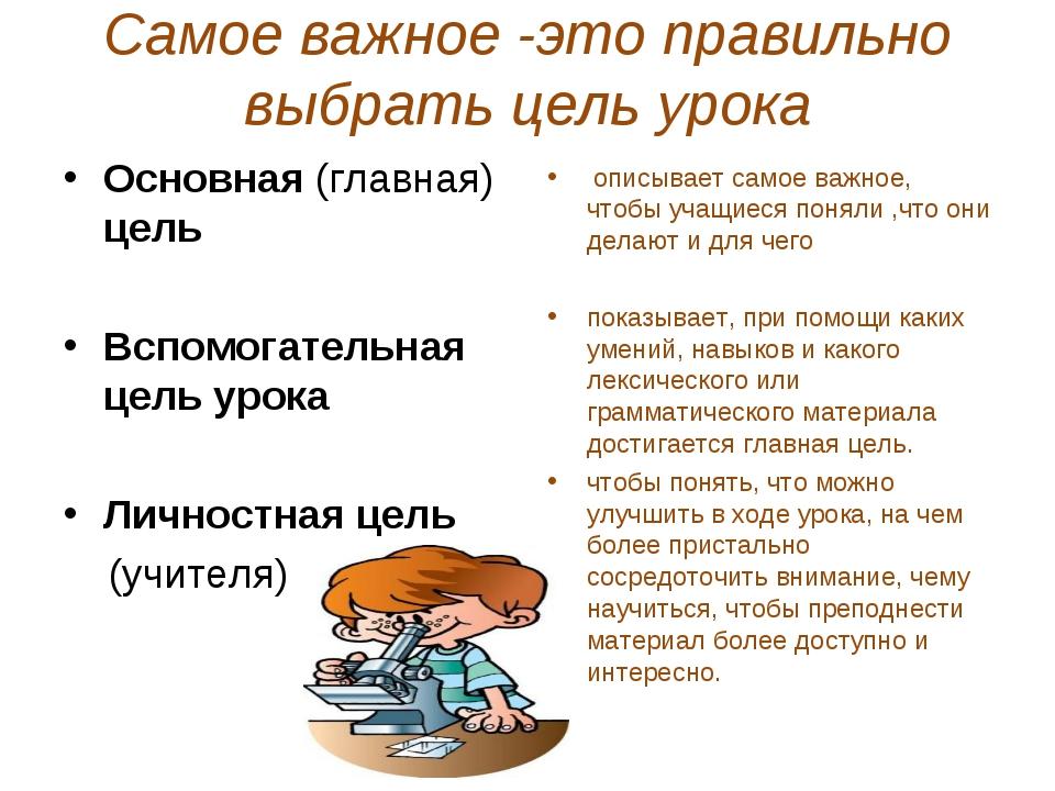 Самое важное -это правильно выбрать цель урока Основная (главная) цель Вспомо...