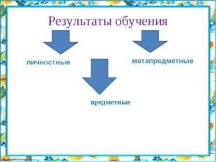 Результаты обучения личностные предметные метапредметные
