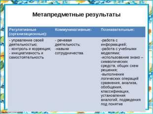 Метапредметные результаты  Регулятивные (организационные):Коммуникативные: