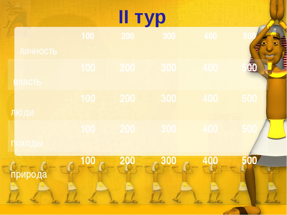200 Фараон, которому построили самую высокую пирамиду Хеопс