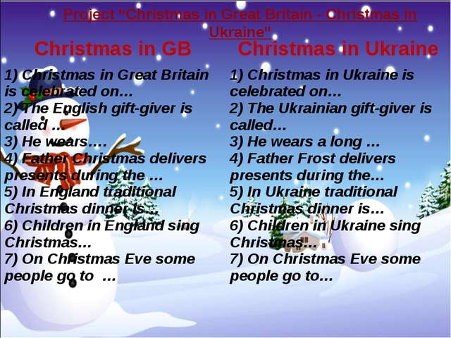 """Project """"Christmas in Great Britain - Christmas in Ukraine"""""""