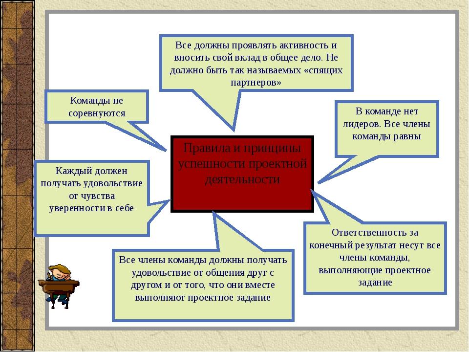 Правила и принципы успешности проектной деятельности В команде нет лидеров. В...