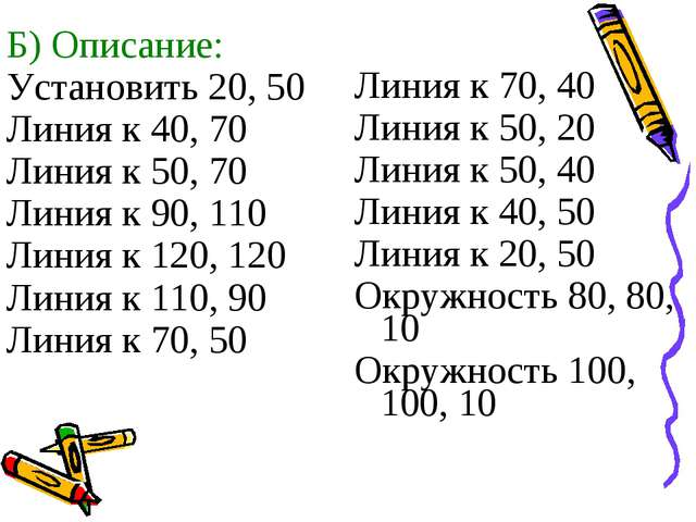 Б) Описание: Установить 20, 50 Линия к 40, 70 Линия к 50, 70 Линия к 90, 110...