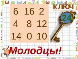 ключ 16 2 8 14 12 24 6 4 0 10 Молодцы!