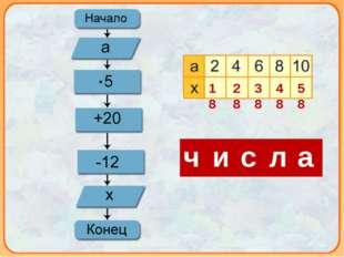 18 28 38 48 58 ч и с л а