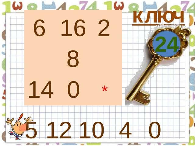 ключ 16 2 8 14 5 12 24 * 6 4 0 0 10
