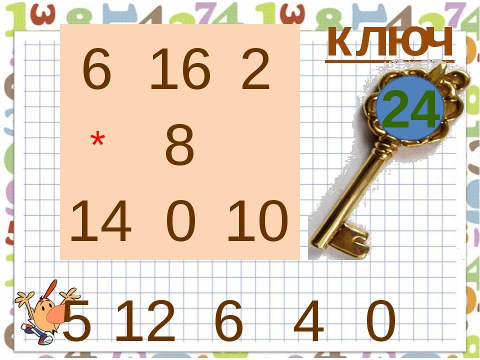 ключ 16 2 8 14 5 12 24 * 6 4 0 0 10 6