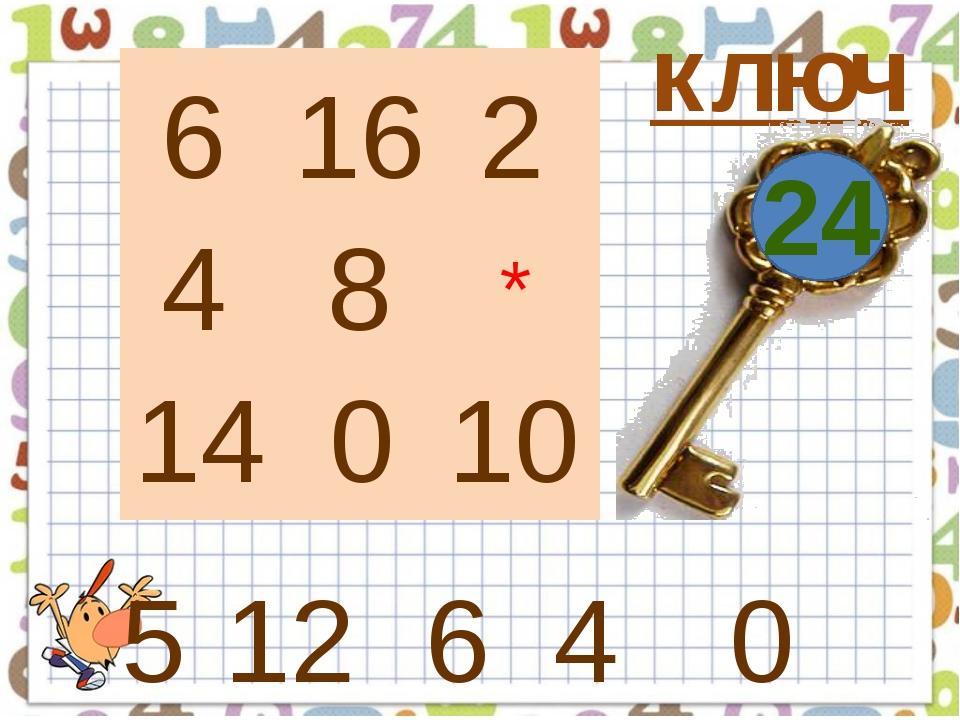 ключ 16 2 8 14 5 12 24 * 6 4 0 0 10 6 4