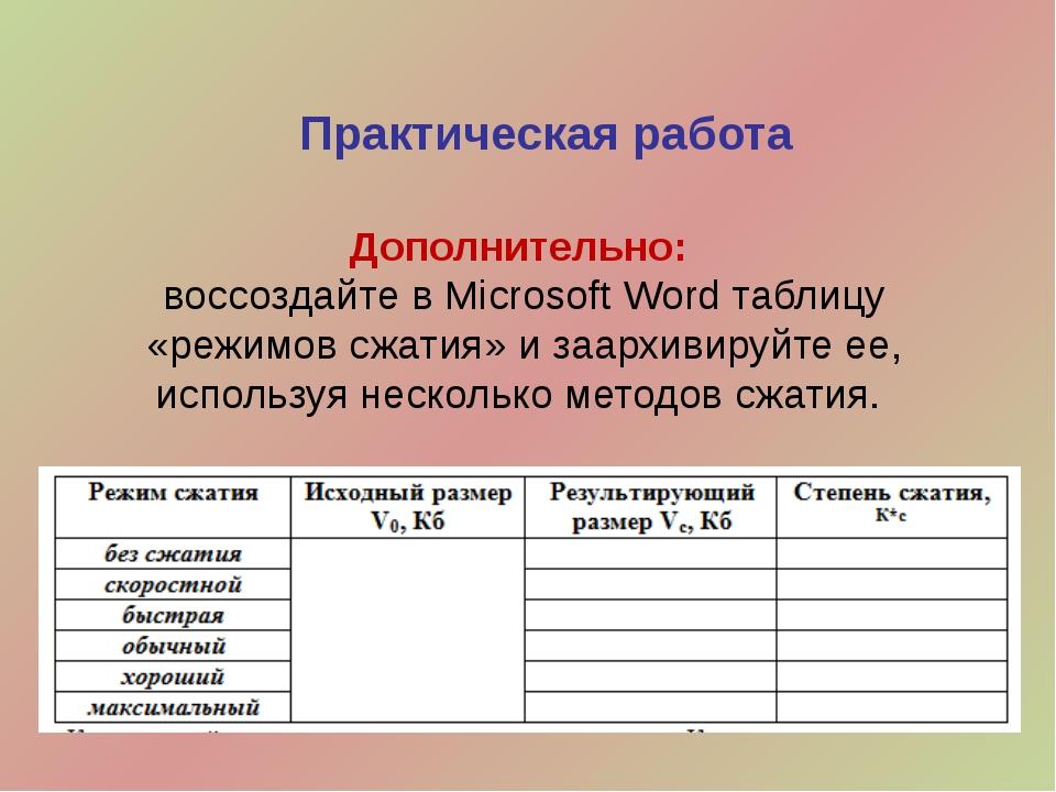 Дополнительно: воссоздайте в Microsoft Word таблицу «режимов сжатия» и заархи...