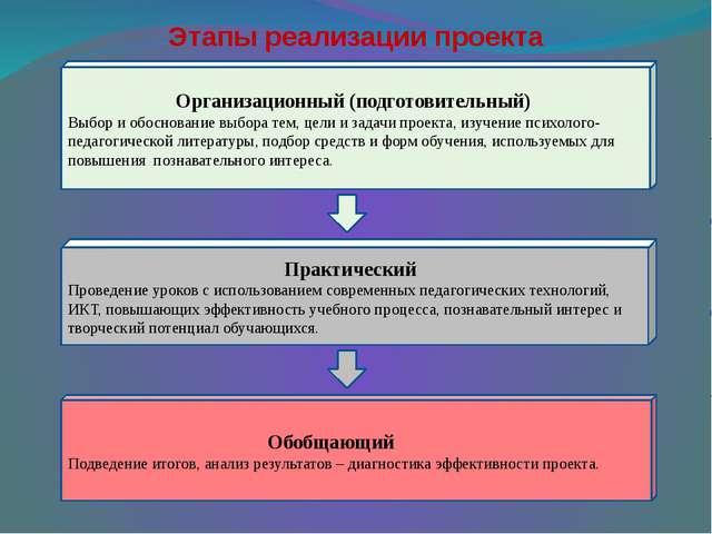 Этапы реализации проекта Организационный (подготовительный) Выбор и обоснован...