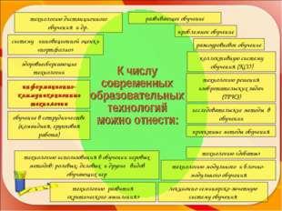 развивающее обучение проблемное обучение разноуровневое обучение коллективную