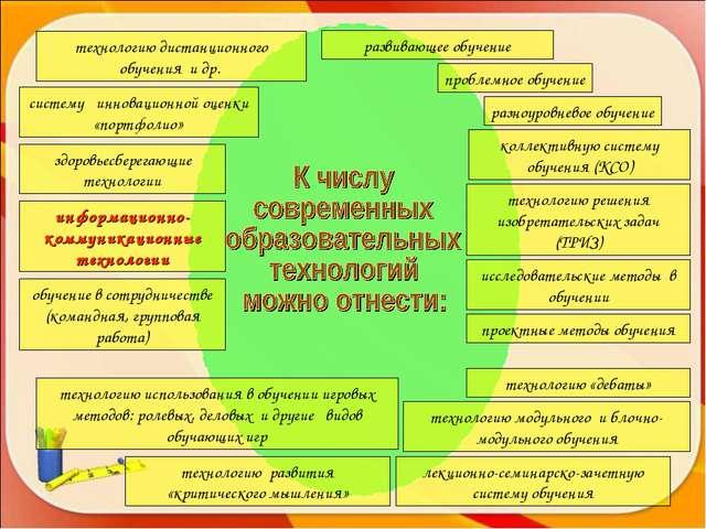 развивающее обучение проблемное обучение разноуровневое обучение коллективную...