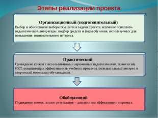Этапы реализации проекта Организационный (подготовительный) Выбор и обоснован