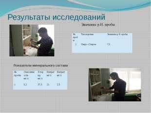 Результаты исследований Показатели минерального состава Значение р.Н. пробы №