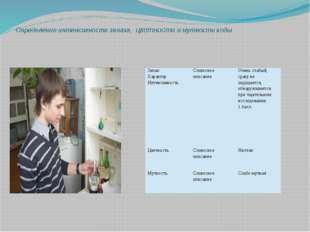 Определение интенсивности запаха, цветности и мутности воды Запах: Характер