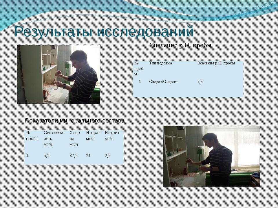 Результаты исследований Показатели минерального состава Значение р.Н. пробы №...