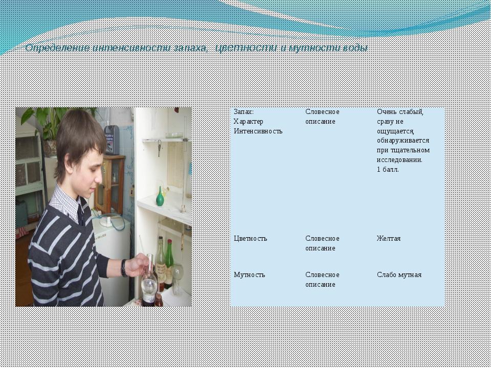 Определение интенсивности запаха, цветности и мутности воды Запах: Характер...