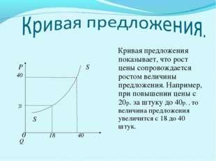 Р S 40 20 S 0 18 40 Q Кривая предложения показывает, что рост цены сопровожд