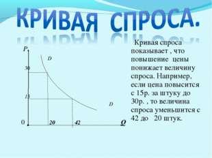 Р D 30 15 D 0 20 42 Q Кривая спроса показывает , что повышение цены понижает
