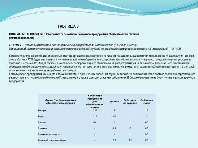 ТАБЛИЦА 3  МИНИМАЛЬНЫЕ НОРМАТИВЫ численности основного персонала предприяти...