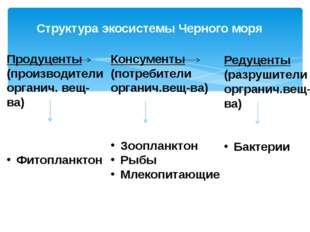 Структура экосистемы Черного моря Консументы (потребители органич.вещ-ва) Зоо
