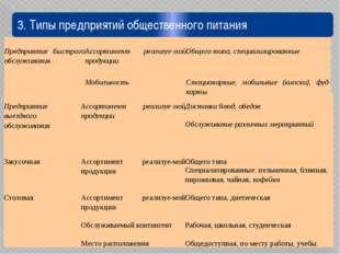 3. Типы предприятий общественного питания Предприятие выездного обслуживания