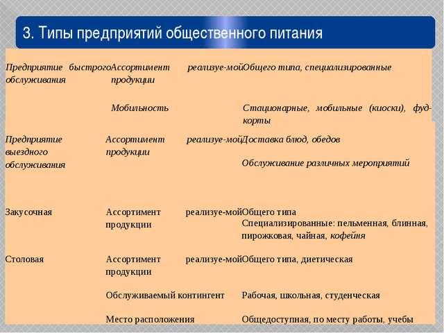 3. Типы предприятий общественного питания Предприятие выездного обслуживания...