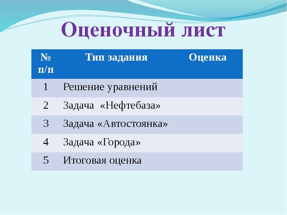 Оценочный лист №п/п Тип задания Оценка 1 Решение уравнений 2 Задача «Нефтебаз...