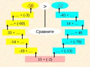 15 + (-2) -19 + … -14 + … 33 + … …+ (-60) … + (-3) -50 … + (-13) … + (-70) …